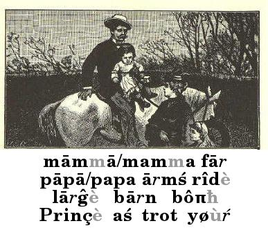 Man and girl riding a horse
